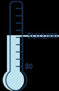 SWMO Capital Campaign Thermometer 1112m